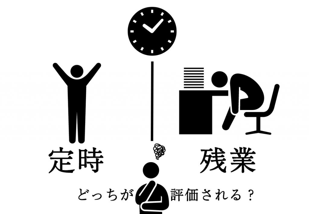 「時間」では無く「結果」での評価が働き方を変えると思う。